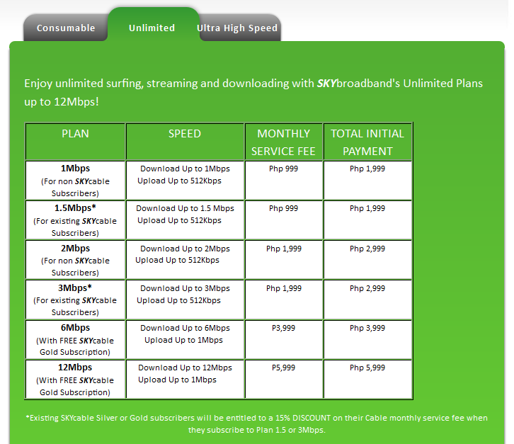sky-broadband-unlimited-plan